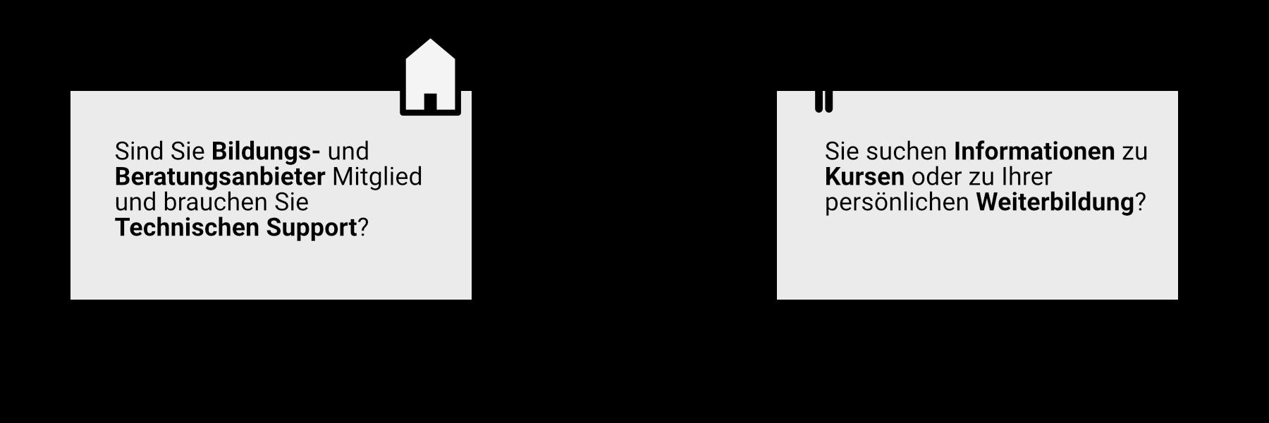 Entscheidungsdiagramm Anbieter links, Besucher rechts